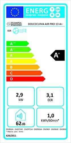 Air pro13 energie