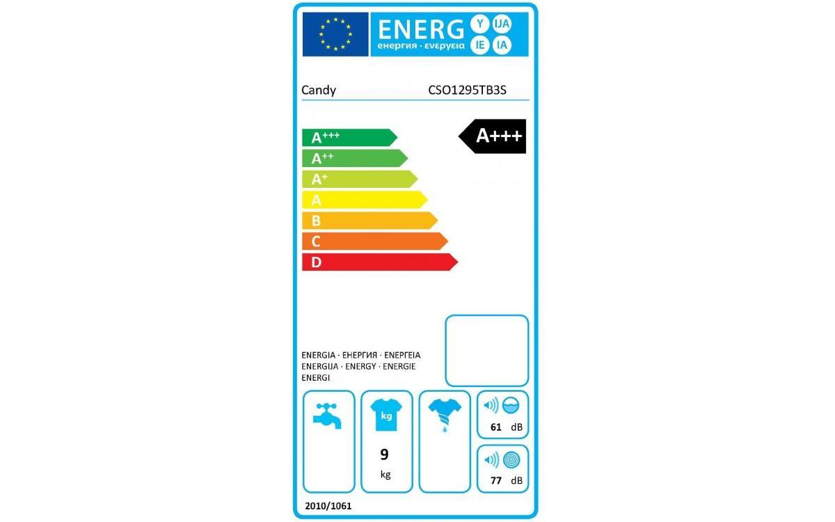 Cso1295tb3 energie
