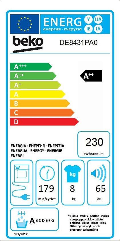 De8431pa0 energie