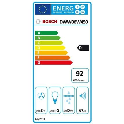 Dww06w450 energie