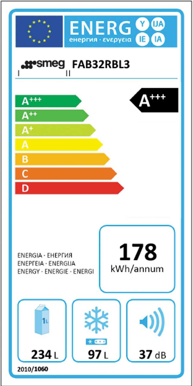 Fab32rbl3 energie