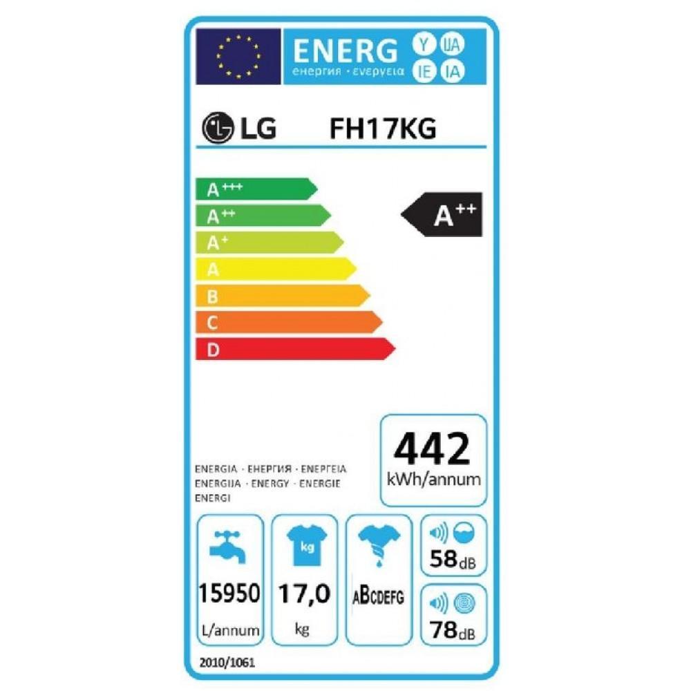 Fh17kg energie