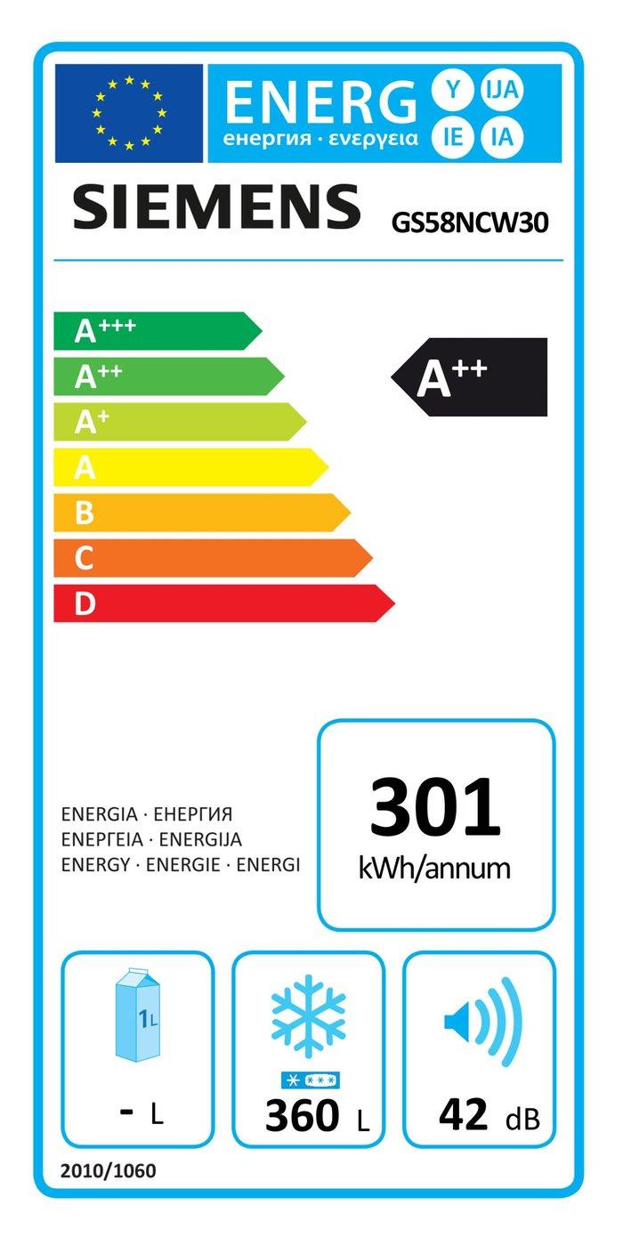 Gs58ncw30 energie