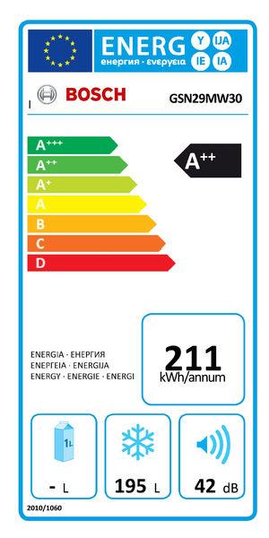 Gsn29mw30 energie