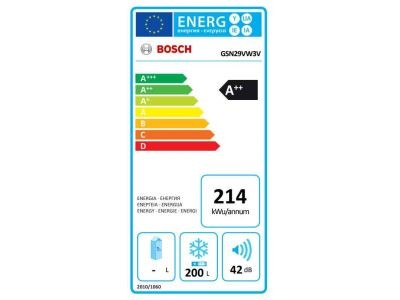 Gsn29vw3v energie