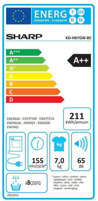 Kdhb7gwbe energie