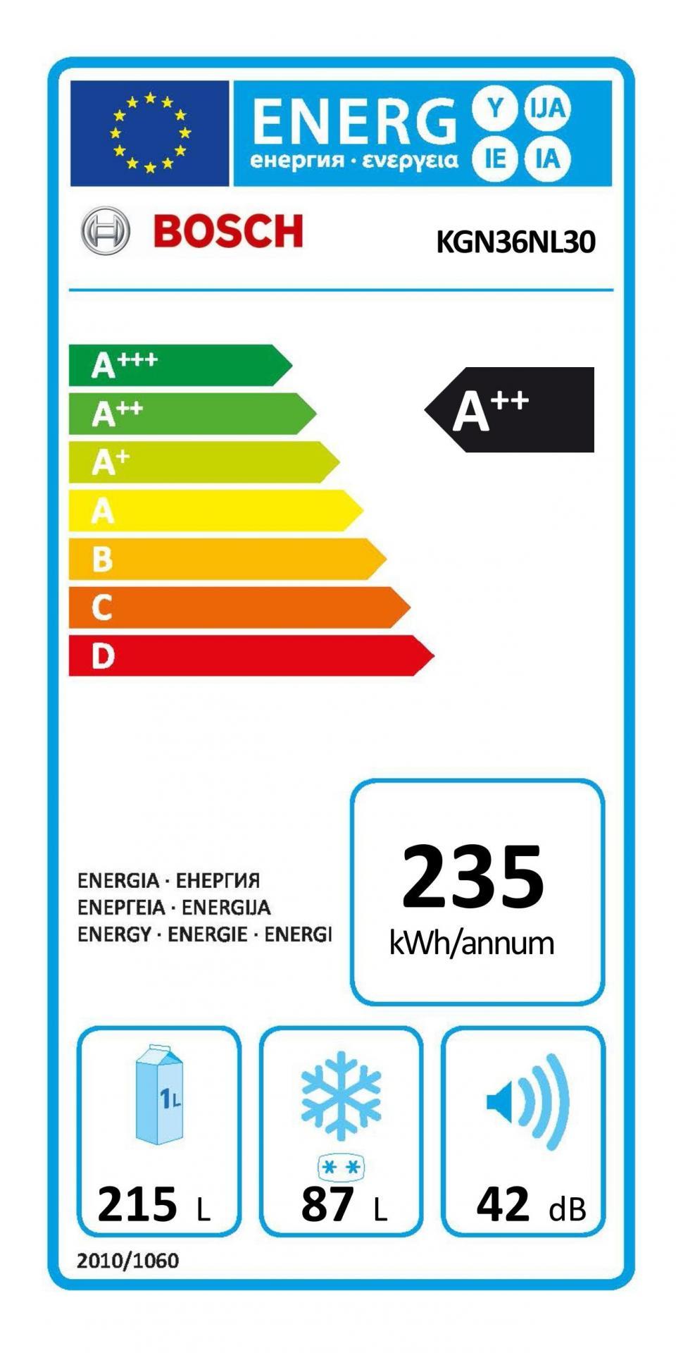 Kgn36nl30 energie