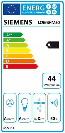 Lc96bhm50 energie