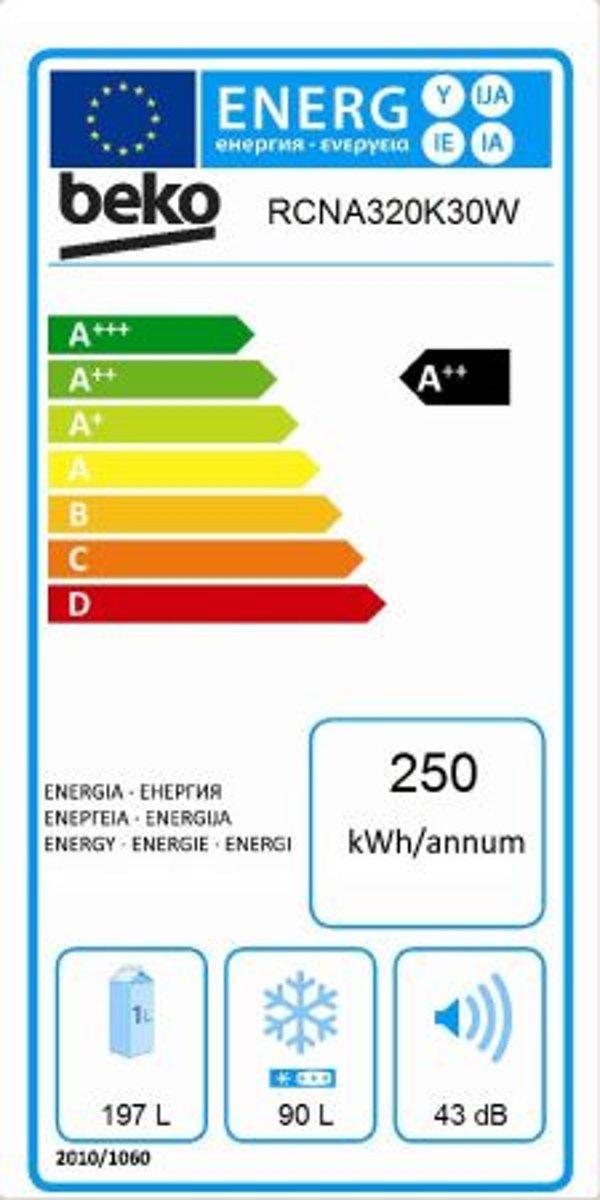 Rcna320k30w energie