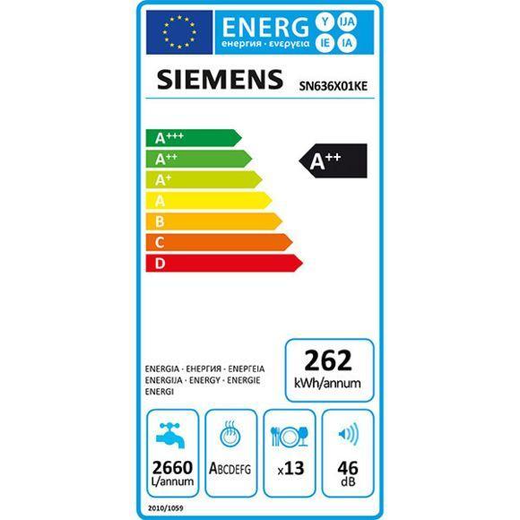 Sn636x01ke energie