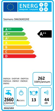 Sn636x02ke energie