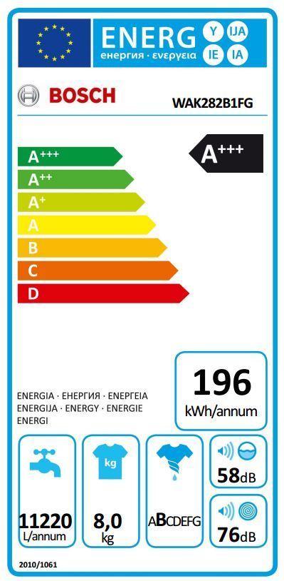 Wak282b1fg energie