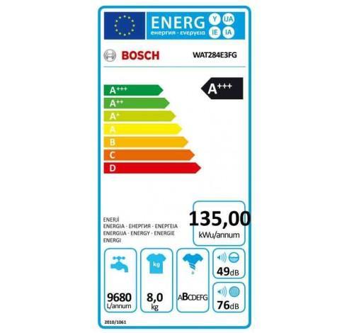 Wat284e3fg energie