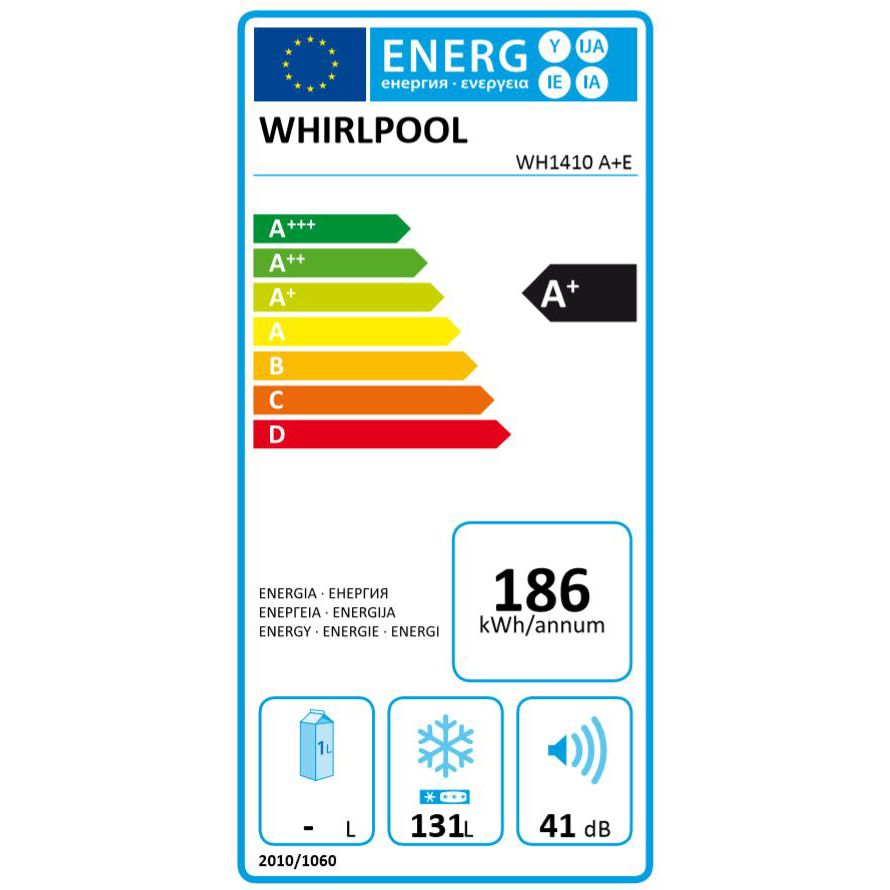 Wh1410a energie