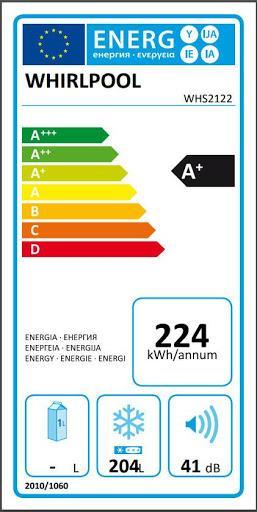 Whs2122 energie