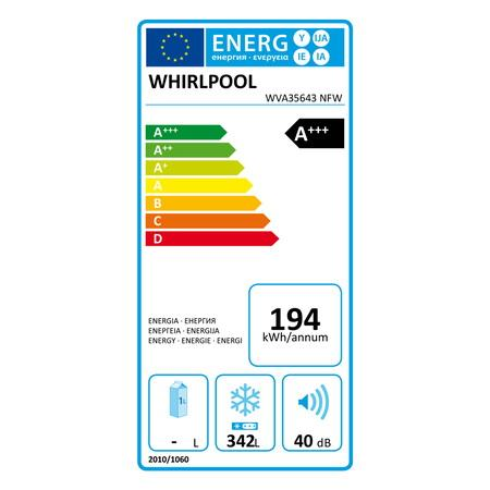 Wva35643nfw energie