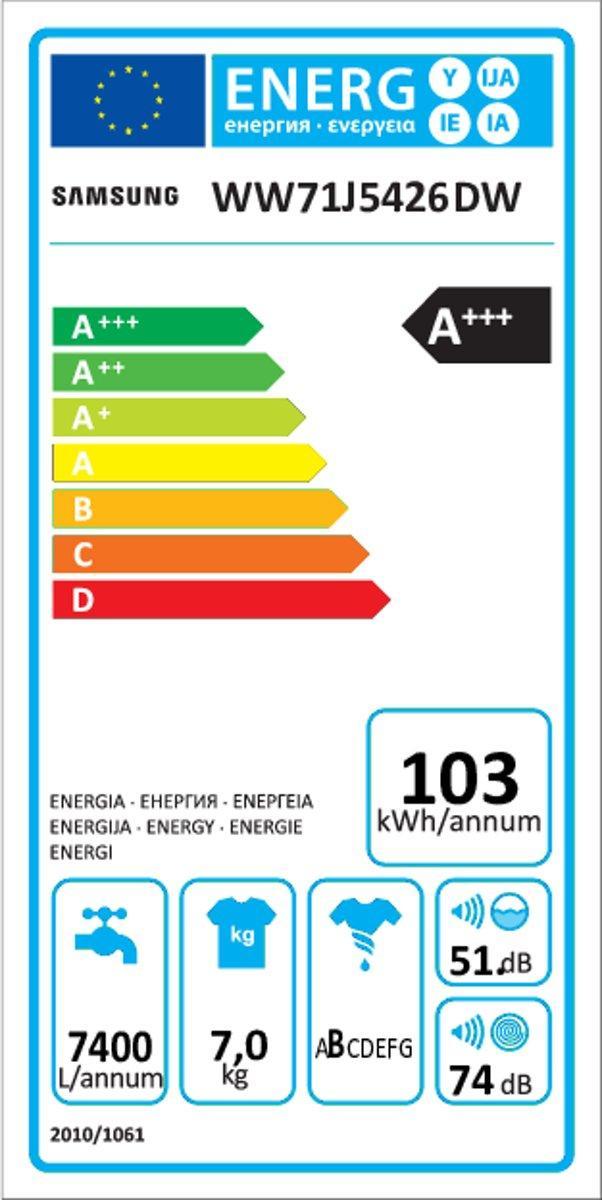 Ww71k5426 energie