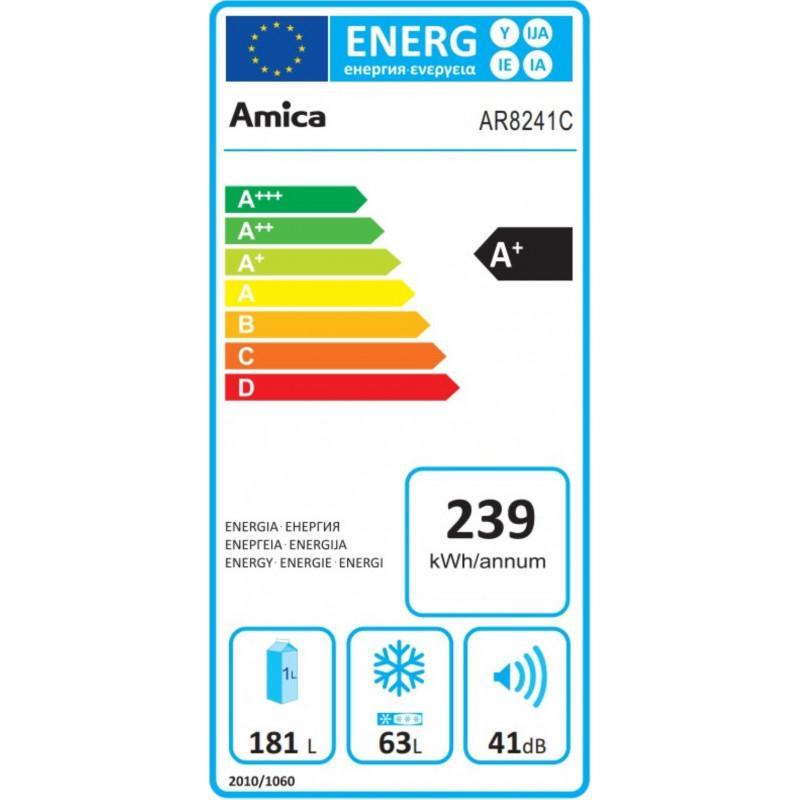 Ar8241c energie