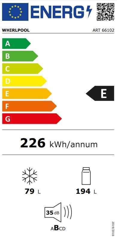Art66102 energie