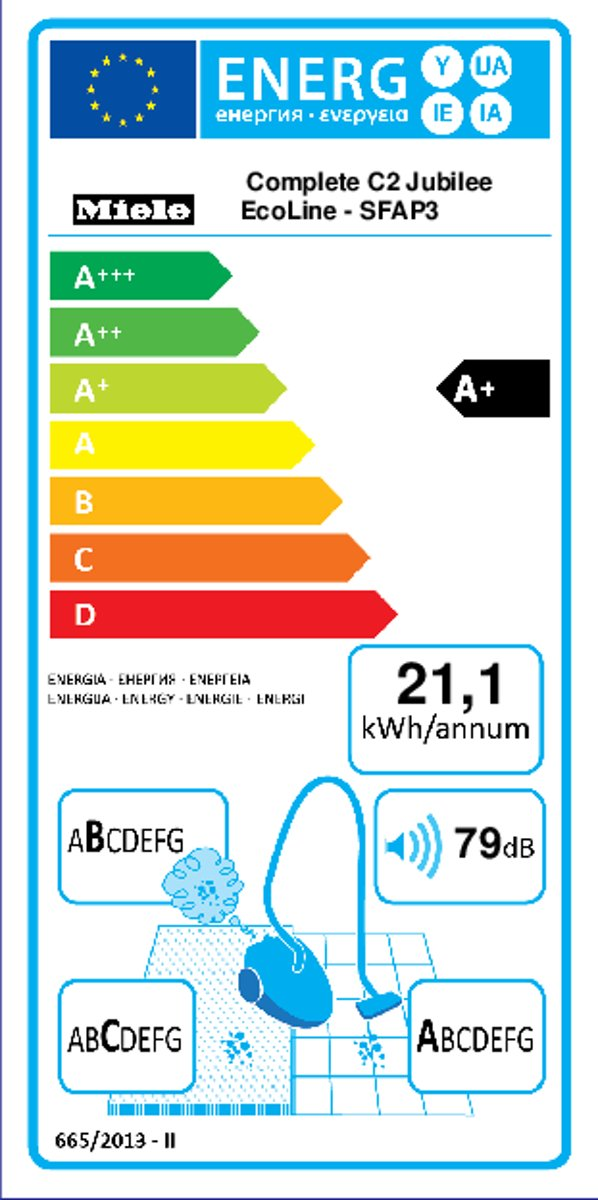 Complete c2 energie
