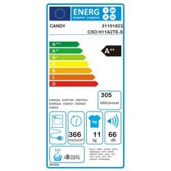 Csoh11a2te s energie