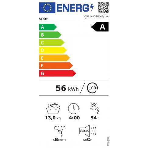 Css1413twme1 47 energie