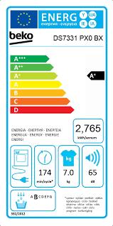Df7330px0 energie