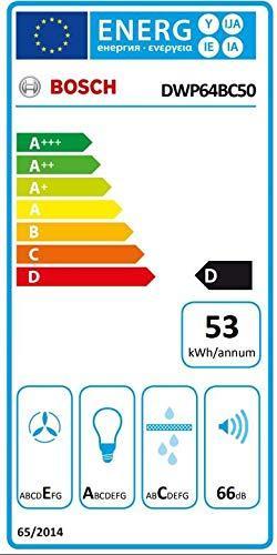 Dwp64bc50 energie