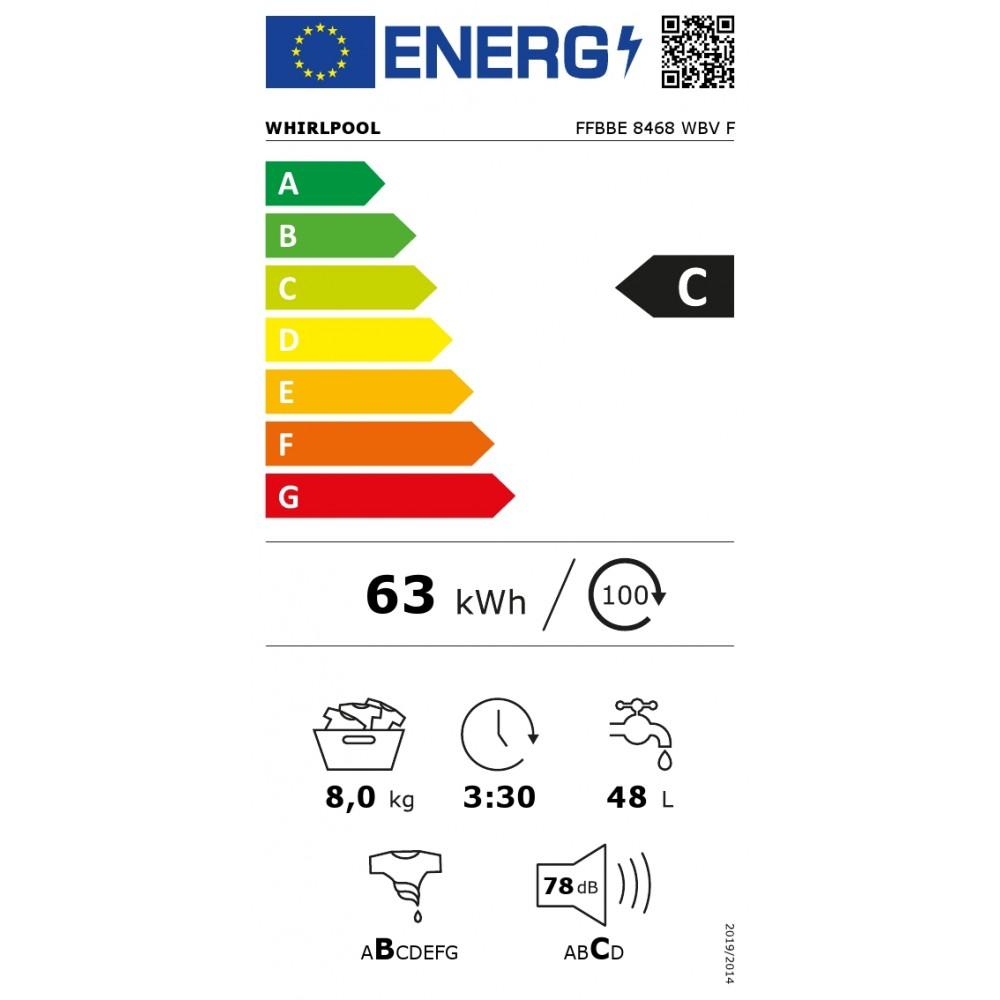 Ffbbe8468wbvf energie