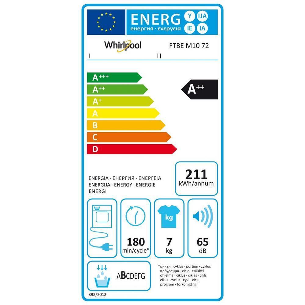 Ftbem1072 energie