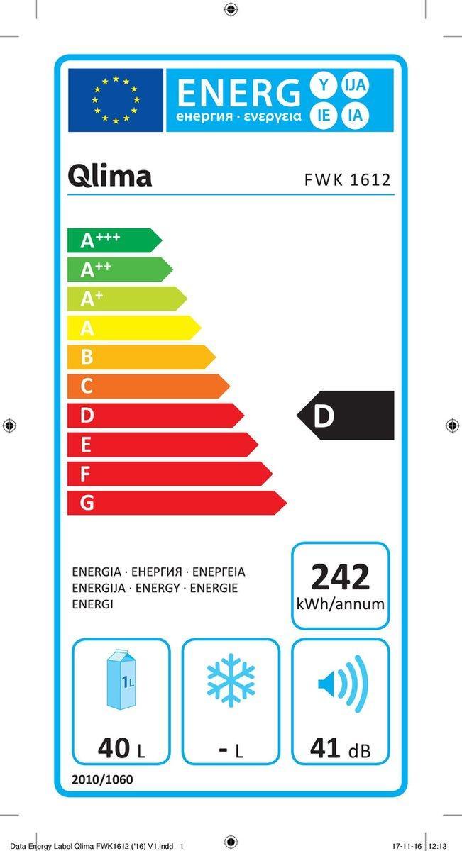Fwk1612 energie