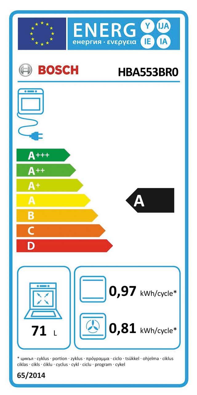 Hba553br0 energie