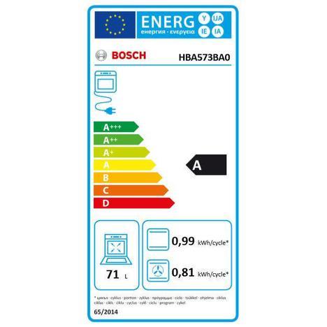 Hba573ba0 energie