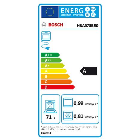 Hba573br0 energie