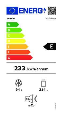 Kg36vviea energie