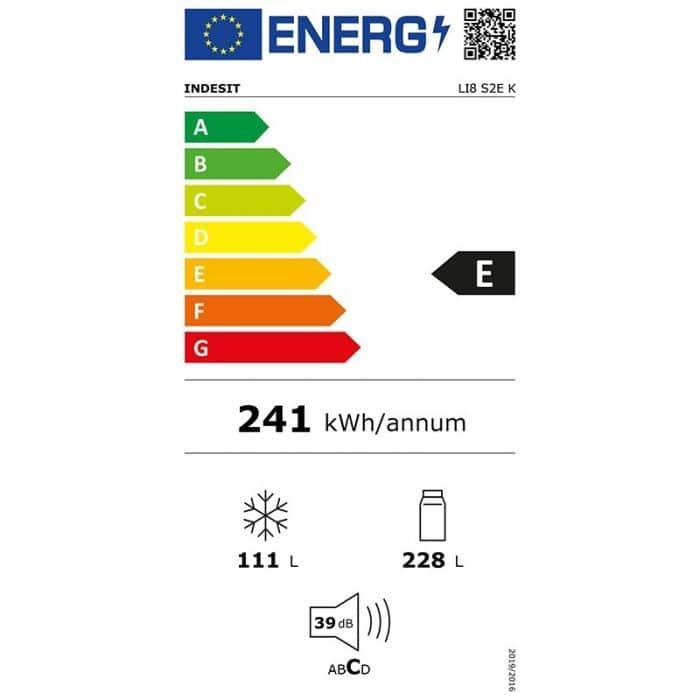 Li8s2ek energie