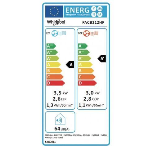 Pacb212hp energie