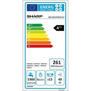 Qwgx11f491w energie