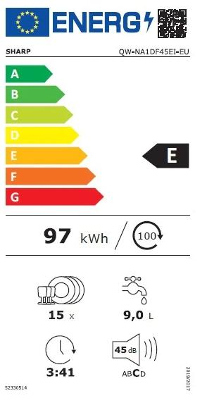 Qwna1df45ieu energie