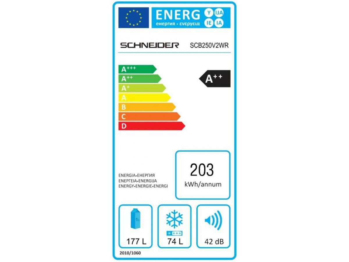 Scb250 energie