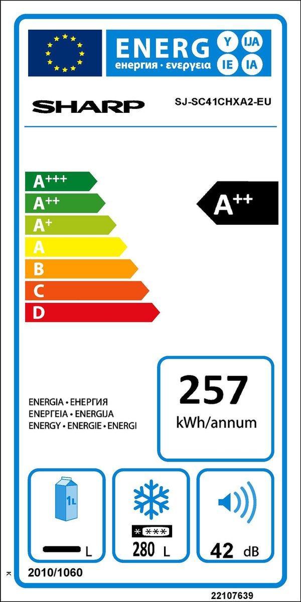 Sjsc41chxi2eu energie