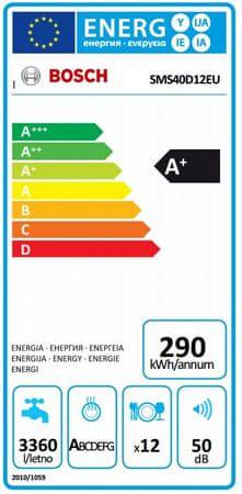 Sms40d12eu energie
