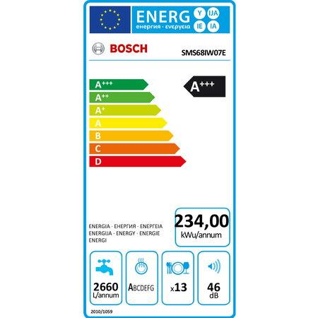 Sms68iw07e energie