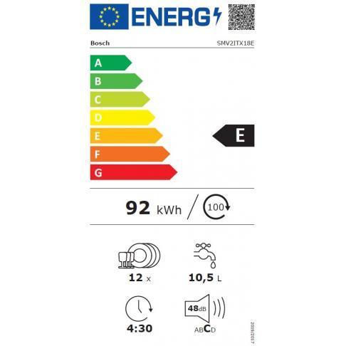 Smv2itx18e energie