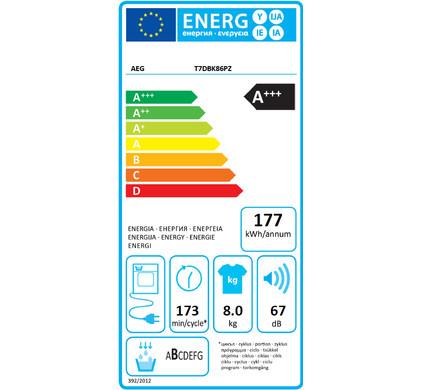 T7dbk86pz energie