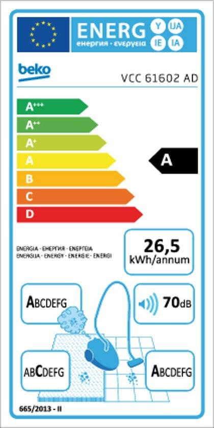 Vcc61602ad energie