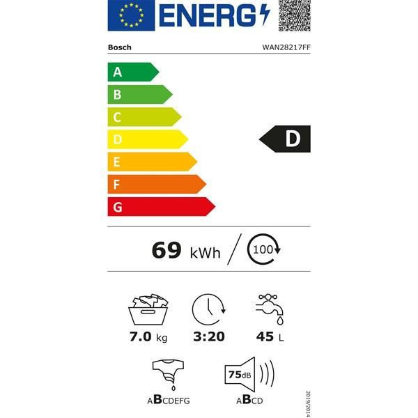 Wan28217ff energie