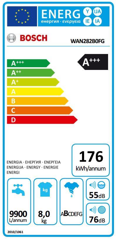 Wan282b0fg energie