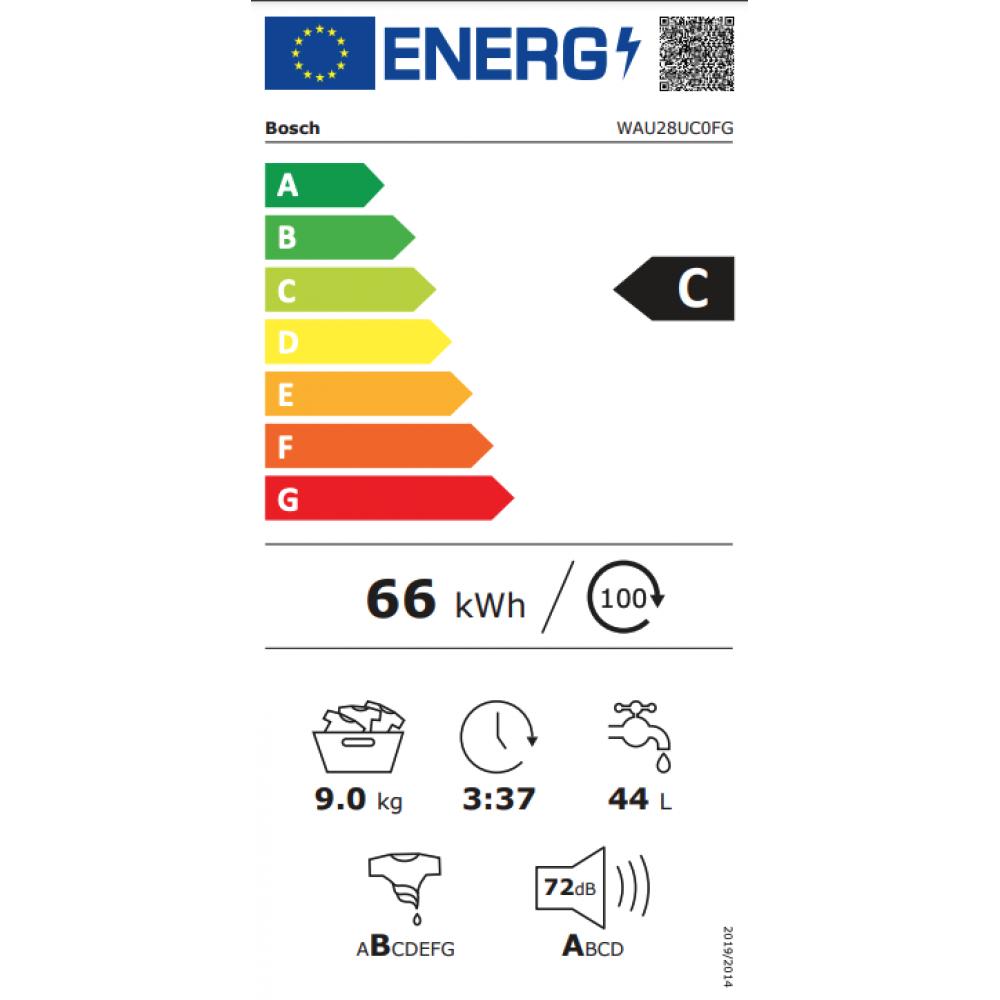 Wau28uc0fg energie
