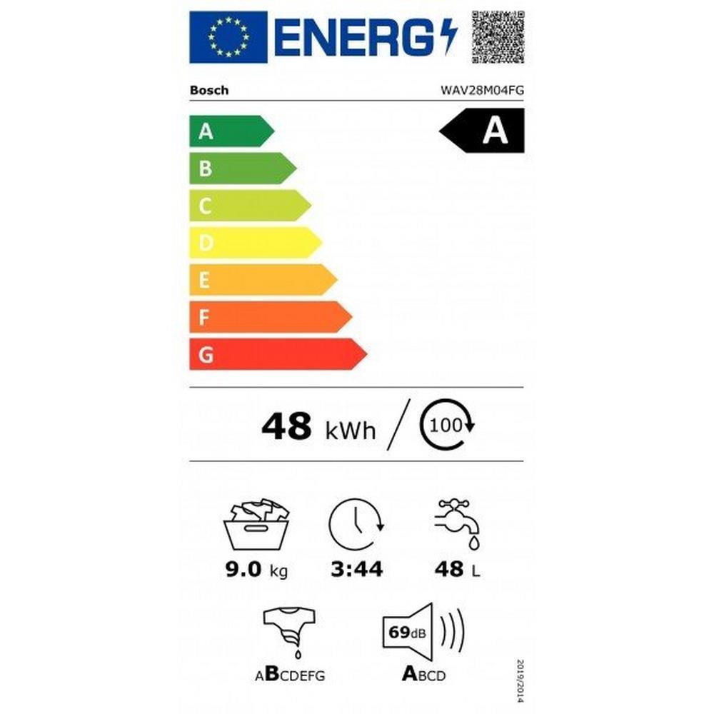 Wav28m04fg energie